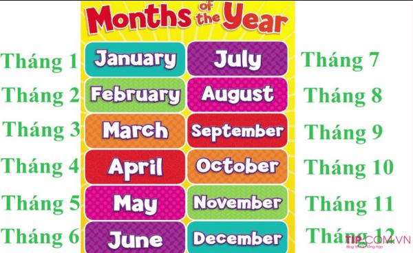 #2021 Ý nghĩa và cách viết của 12 tháng trong tiếng Anh