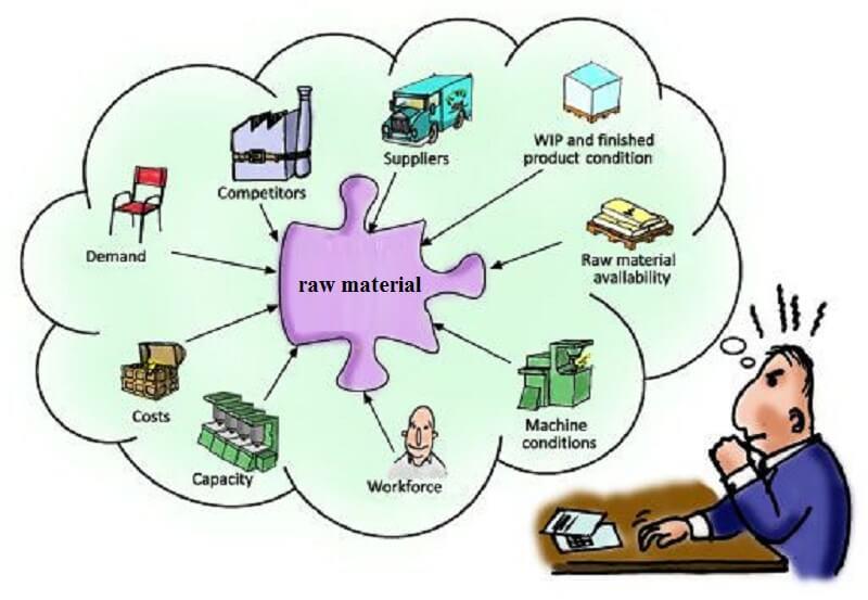 Thông tin giúp bạn giải đáp thắc mắc về Raw Material là gì?