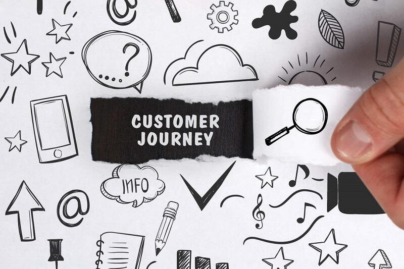 Phân tích và thực hiện customer journey