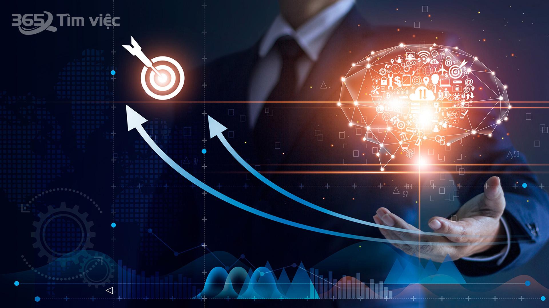 Lợi ích mà hệ thống Mes đem lại cho doanh nghiệp